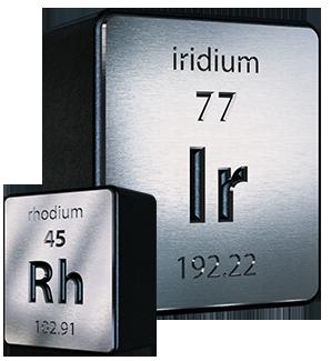 Zapalovací svíčky Denso Iridium TT – Průkopník ve zvyšování výkonu